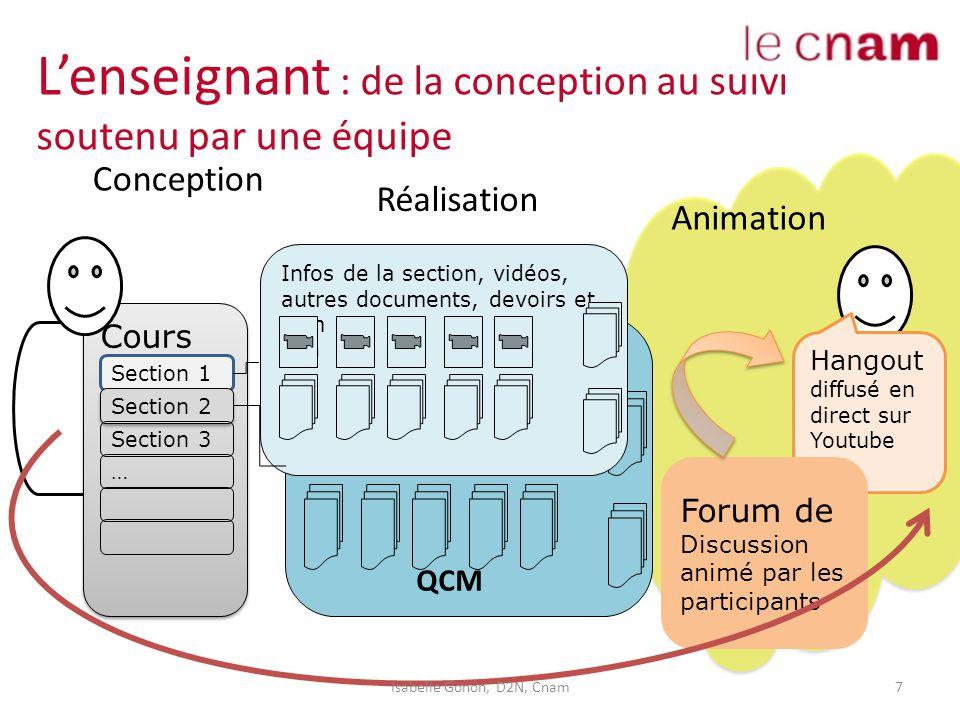 L'enseignant : de la conception au suivi soutenu par une équipe 7 Cours Section 1 Section 2 Section 3 … Infos de la section, vidéos, autres documents,