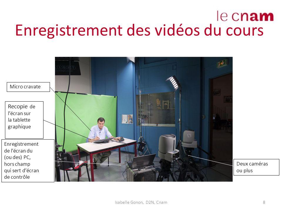 Enregistrement des vidéos du cours 8 Recopie de l'écran sur la tablette graphique Enregistrement de l'écran du (ou des) PC, hors champ qui sert d'écra