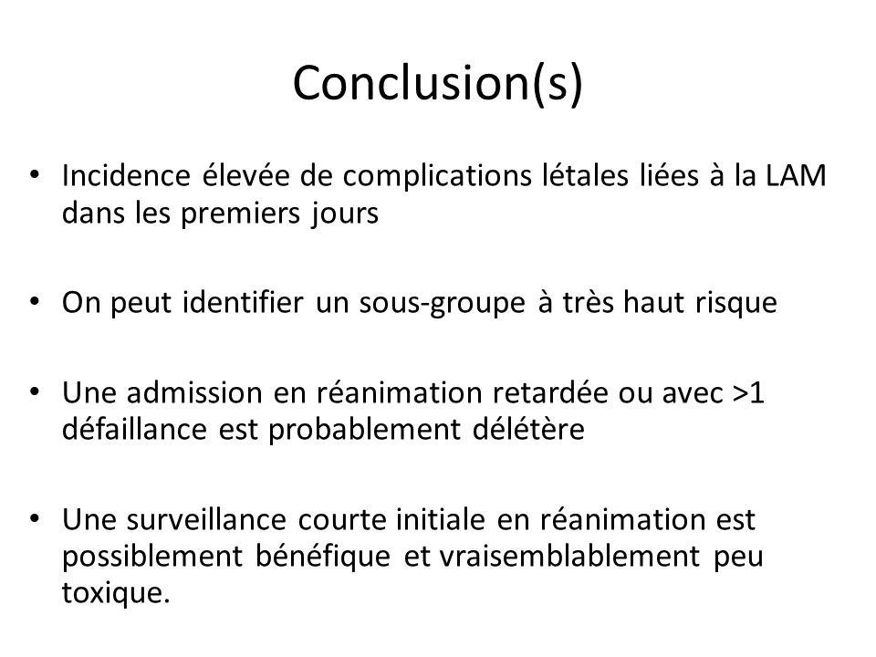 Conclusion(s) Incidence élevée de complications létales liées à la LAM dans les premiers jours On peut identifier un sous-groupe à très haut risque Un