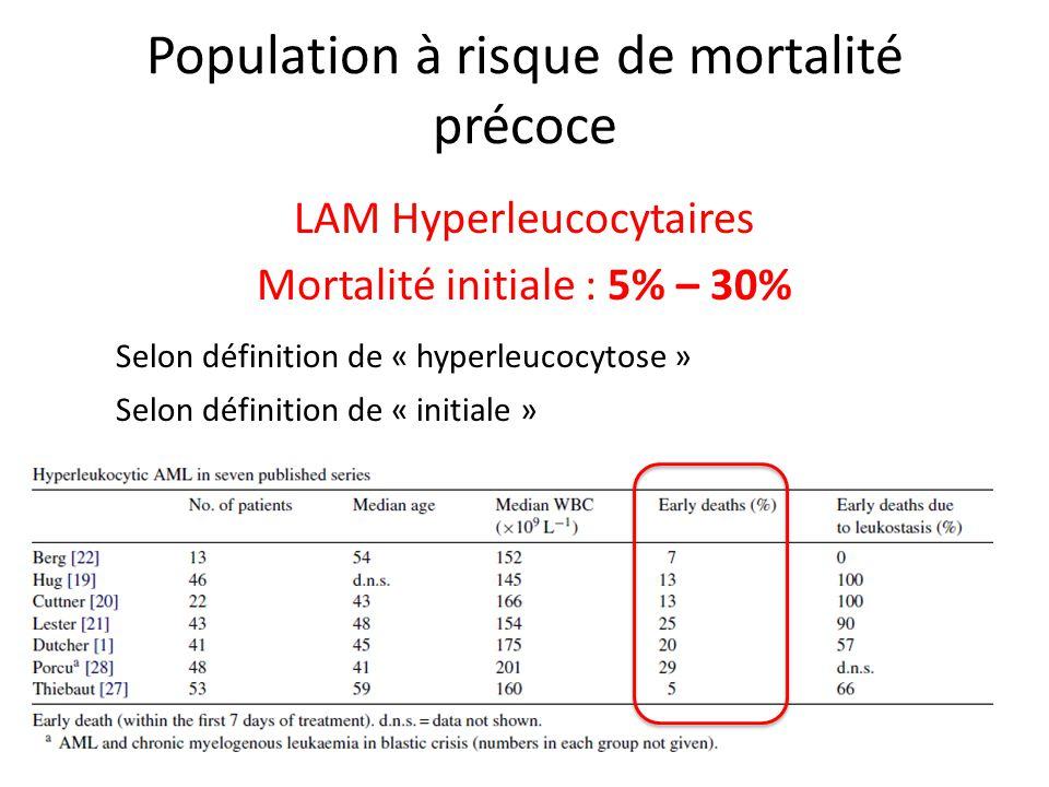 Population à risque de mortalité précoce LAM Hyperleucocytaires Mortalité initiale : 5% – 30% Selon définition de « hyperleucocytose » Selon définitio