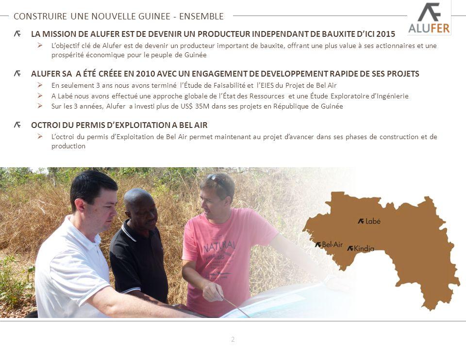 IMPACT ECONOMIQUE POTENTIEL EN GUINEE – BEL AIR 3 Le Projet Bel Air de Alufer a le potentiel d'injecter plus de US$2B dans l'économie de la République de Guinée grâce au développement de son cycle de vie, à travers l'emploi local et les marchés et les revenues de taxes au gouvernement.
