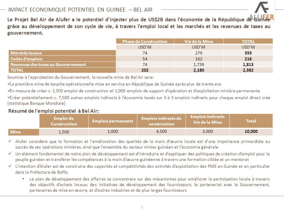IMPACT ECONOMIQUE POTENTIEL EN GUINEE – BEL AIR 3 Le Projet Bel Air de Alufer a le potentiel d'injecter plus de US$2B dans l'économie de la République