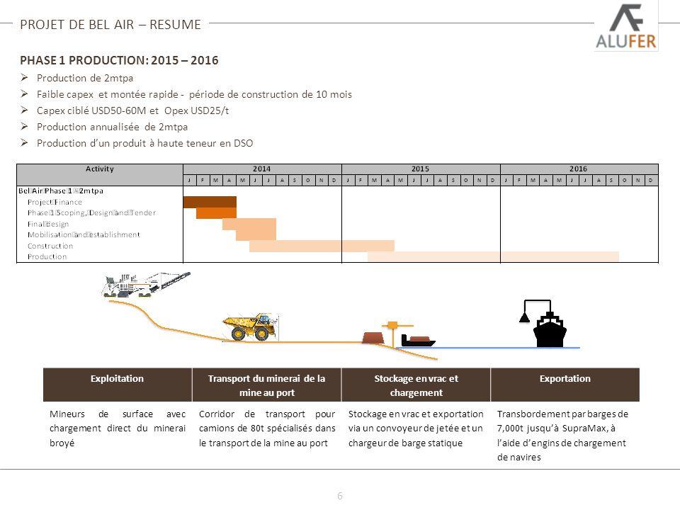 PROJET DE BEL AIR – RESUME 7 PHASE 2 PRODUCTION: 2017 et au-delà  Production de 10mtpa  Infrastructure portuaire de faible mise à niveau pour soutenir une capacité de 15mtpa  La dragage du canal permettra un chargement direct des Panamax et le transbordement du chargement des Capesize  Produire un produit DSO de haute teneur à travers l'enrichissement de la bauxite et l'augmentation de la vie de la mine  Incorporer les ressources du permis de Bel Air Nord  Capex ciblé de USD300M et Opex USD20/t Exploitation Laverie Transport du minerai – du trou foré au port Stockage en vrac et chargement Exportation Mineurs de surface avec chargement direct du minerai broyé Broyage à <50mm, récurage et déshydratation à 2 mm en coupe ascendante Corridor de transport pour camions de 80t spécialisés dans le transport de la mine au port Stock de 150,000t, taux de charge de 6000t/heure Chargement direct de Panamax et transbordement sur Capesize