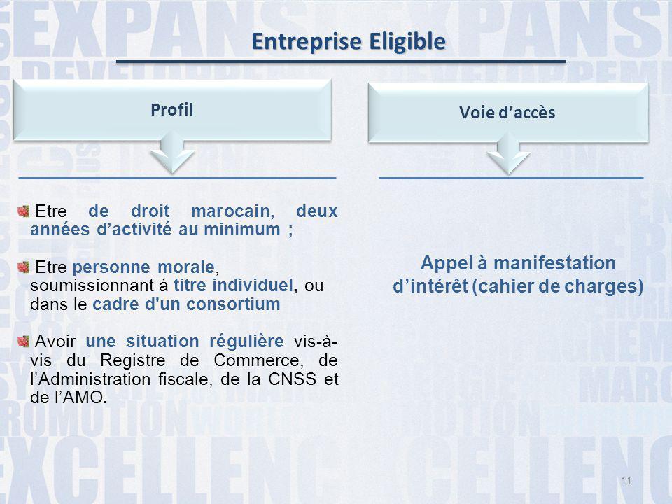 Entreprise Eligible Etre de droit marocain, deux années d'activité au minimum ; Etre personne morale, soumissionnant à titre individuel, ou dans le ca