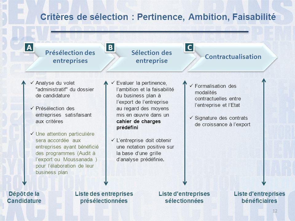 Critères de sélection : Pertinence, Ambition, Faisabilité Présélection des entreprises Sélection des entreprise Contractualisation A A B B C C Dépôt d