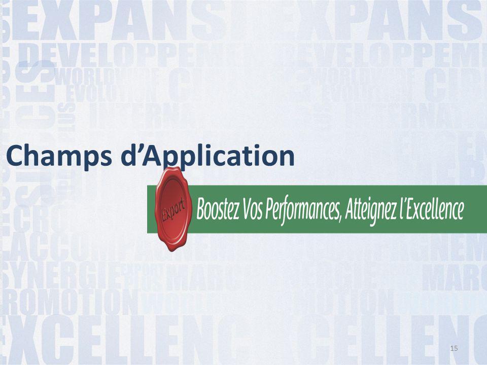 Champs d'Application 15