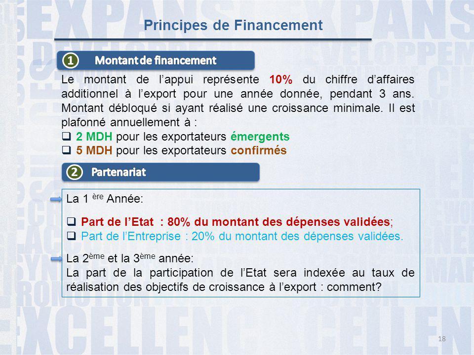 Principes de Financement 1 Le montant de l'appui représente 10% du chiffre d'affaires additionnel à l'export pour une année donnée, pendant 3 ans. Mon
