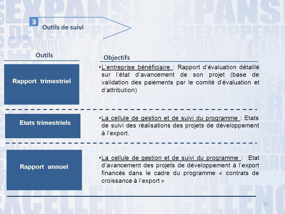 Outils de suivi 3 L'entreprise bénéficiaire : Rapport d'évaluation détaillé sur l'état d'avancement de son projet (base de validation des paiements pa