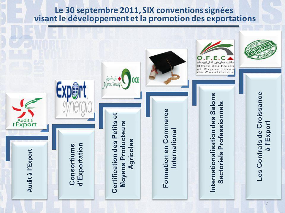 Le 30 septembre 2011, SIX conventions signées visant le développement et la promotion des exportations Audit à l'Export Consortiums d'Exportation Cert