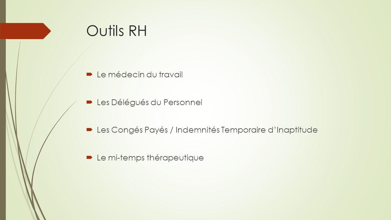 Outils RH  Le médecin du travail  Les Délégués du Personnel  Les Congés Payés / Indemnités Temporaire d'Inaptitude  Le mi-temps thérapeutique