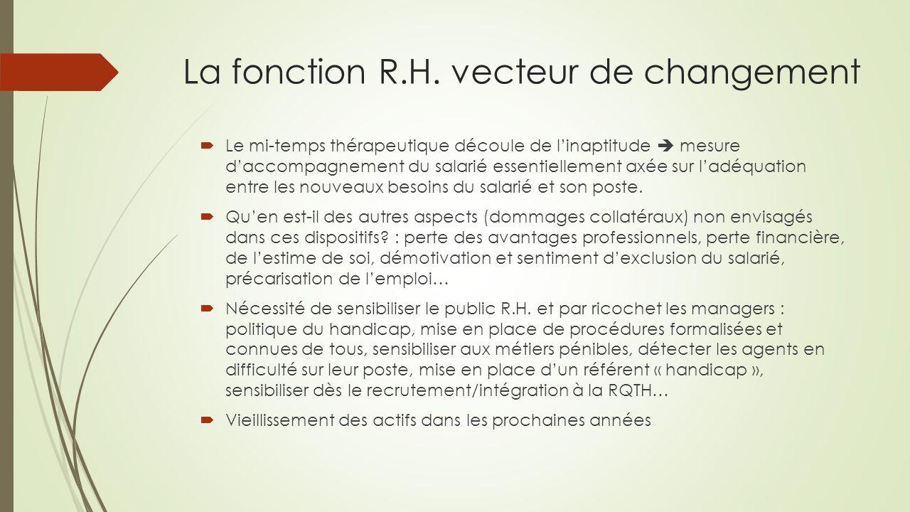 La fonction R.H.