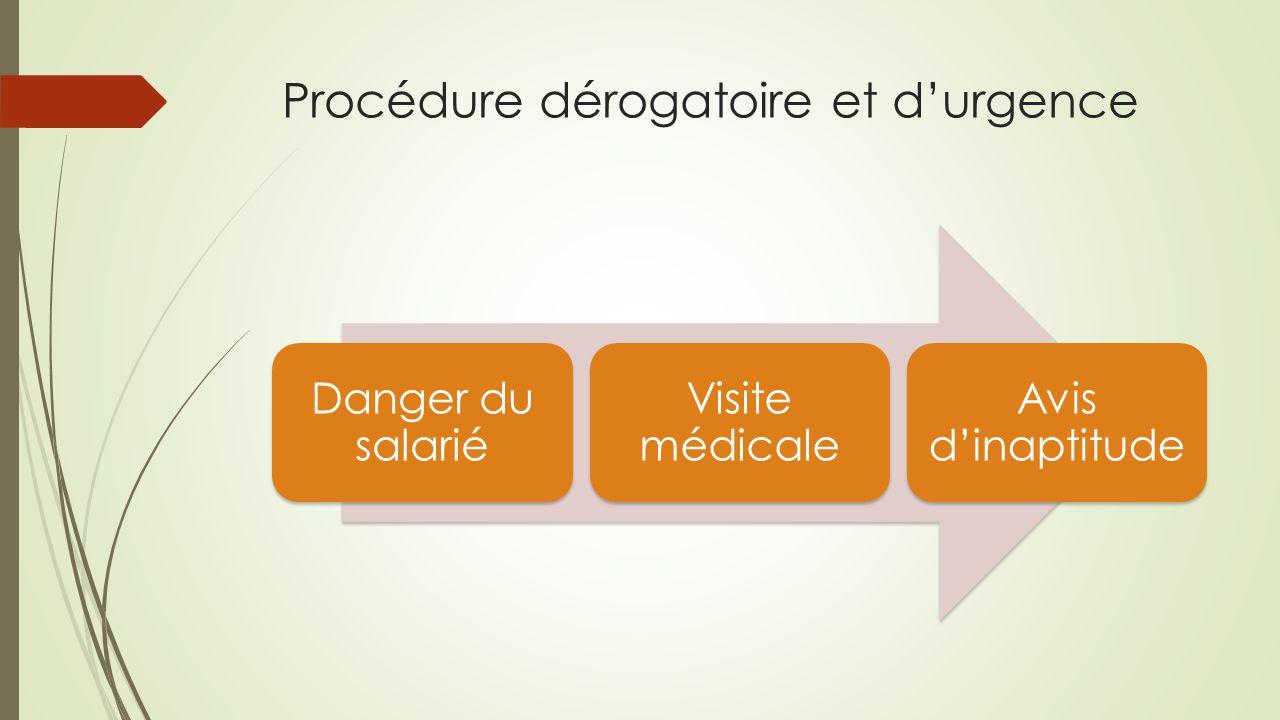 Procédure dérogatoire et d'urgence Danger du salarié Visite médicale Avis d'inaptitude