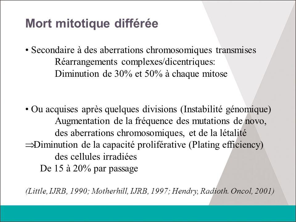 Mort mitotique différée Secondaire à des aberrations chromosomiques transmises Réarrangements complexes/dicentriques: Diminution de 30% et 50% à chaqu