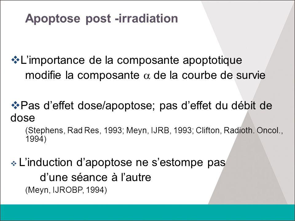 Apoptose post -irradiation  L'importance de la composante apoptotique modifie la composante  de la courbe de survie  Pas d'effet dose/apoptose; pas