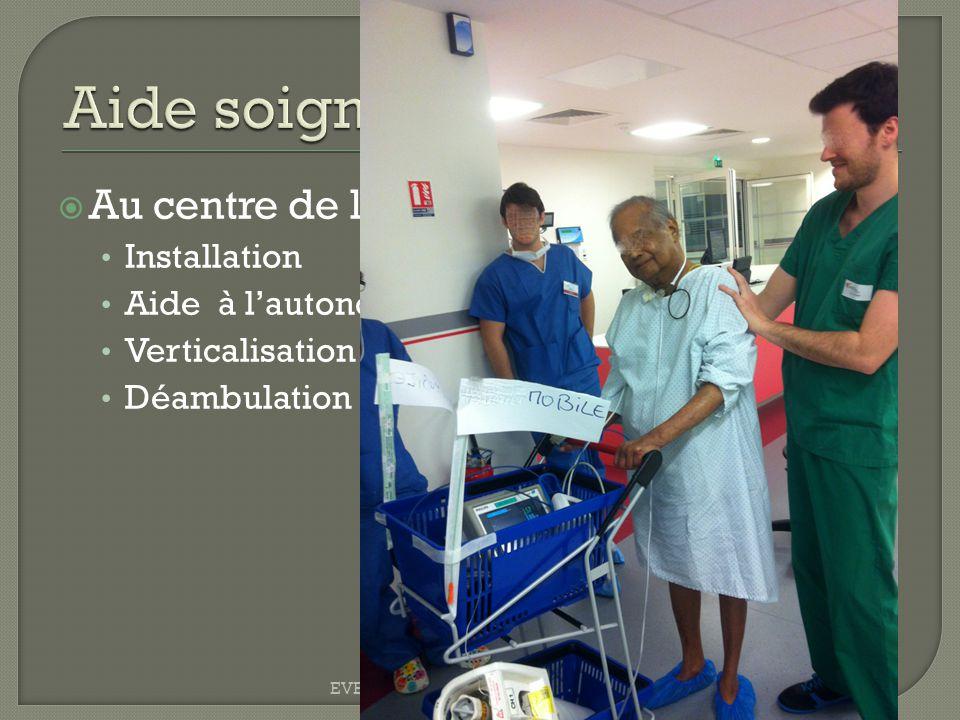  Au centre de la permanence des soins Installation Aide à l'autonomie alimentaire Verticalisation Déambulation EVELINGER S, PITON F, PITON