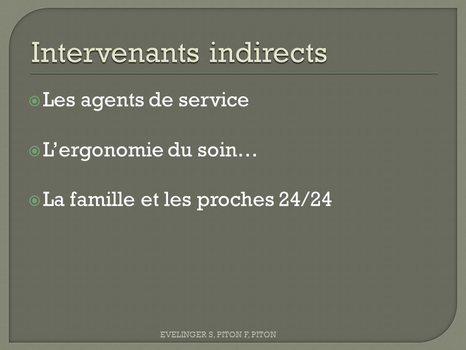  Les agents de service  L'ergonomie du soin…  La famille et les proches 24/24 EVELINGER S, PITON F, PITON