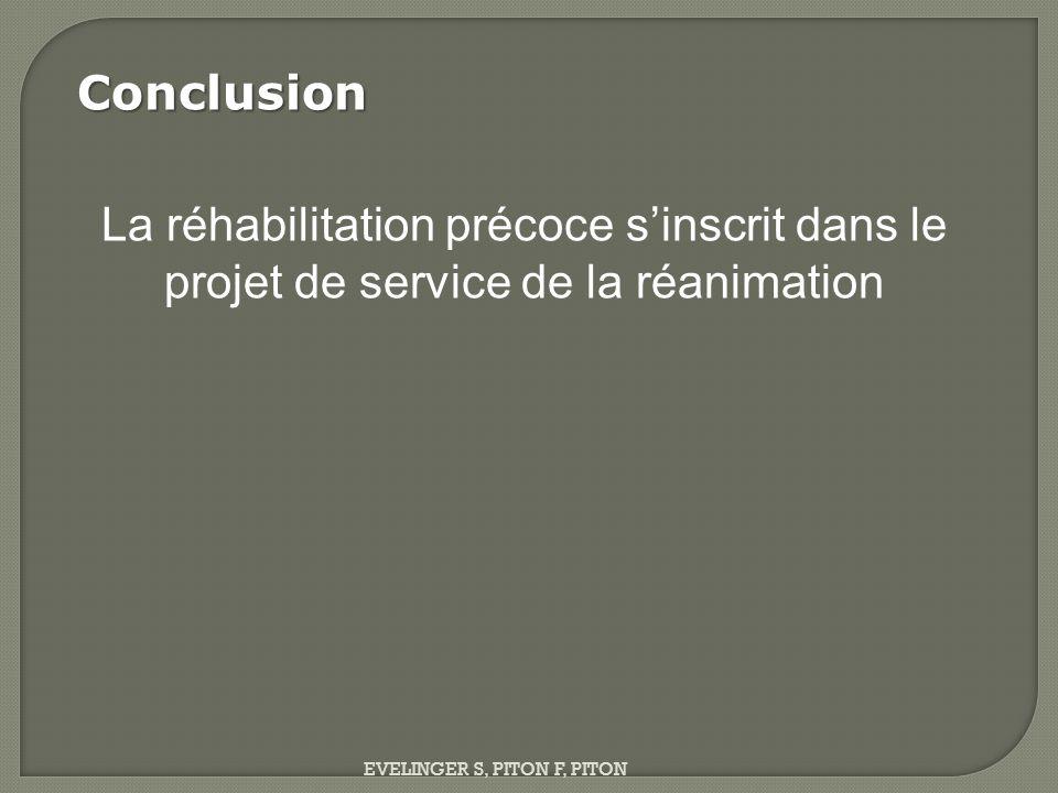 Conclusion La réhabilitation précoce s'inscrit dans le projet de service de la réanimation EVELINGER S, PITON F, PITON