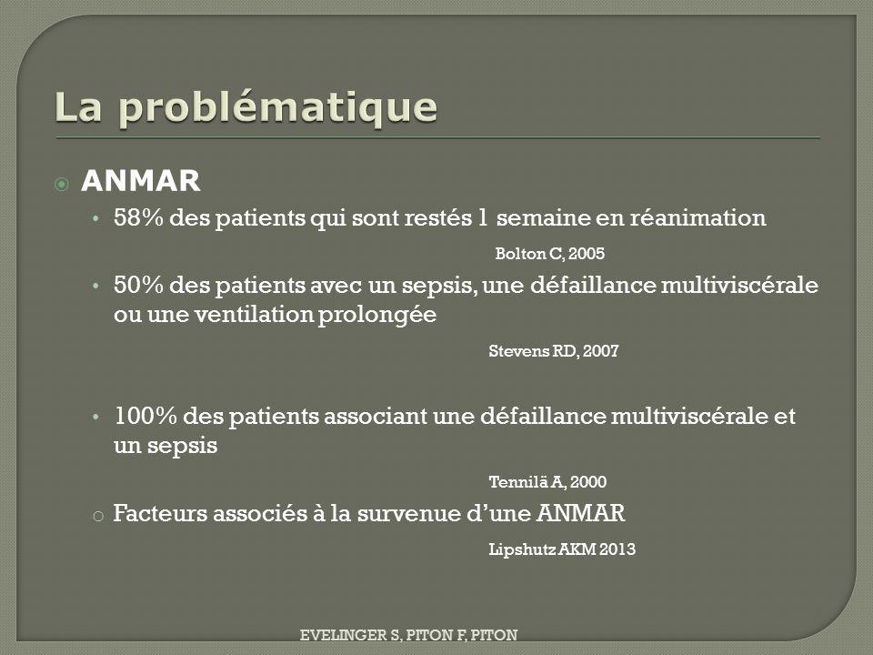  ANMAR 58% des patients qui sont restés 1 semaine en réanimation Bolton C, 2005 50% des patients avec un sepsis, une défaillance multiviscérale ou une ventilation prolongée Stevens RD, 2007 100% des patients associant une défaillance multiviscérale et un sepsis Tennilä A, 2000 o Facteurs associés à la survenue d'une ANMAR Lipshutz AKM 2013 EVELINGER S, PITON F, PITON