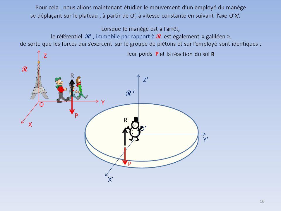 15 Etude de la force de Coriolis Celle-ci n'existe que : - que dans un référentiel en rotation - et que si l'objet étudié est déjà en mouvement.