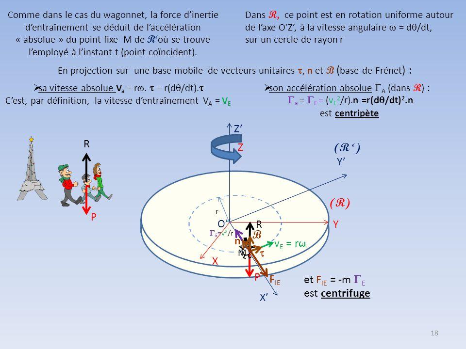 Y X O Z R O' Y' (R ') Z' X' Lorsque le manège est en rotation uniforme, à la vitesse angulaire  =d  /dt, dans le sens direct autour de l'axe O'Z', l