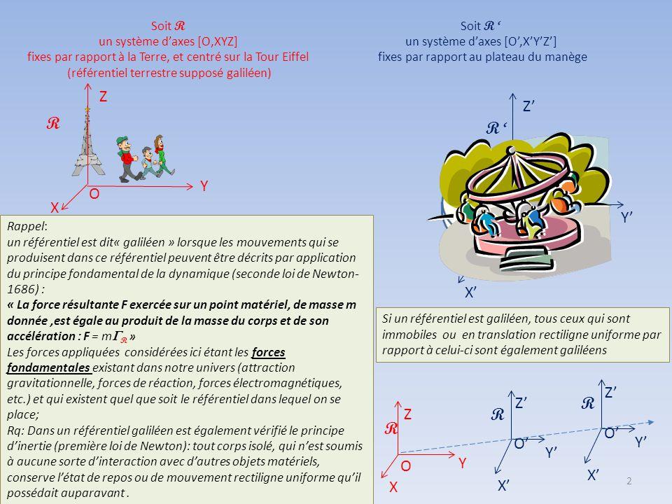 La force centrifuge et la force de Coriolis sur un manège… Soit le manège installé près de la tour Eiffel … 1 Présentation dédiée à tous ceux qui ont
