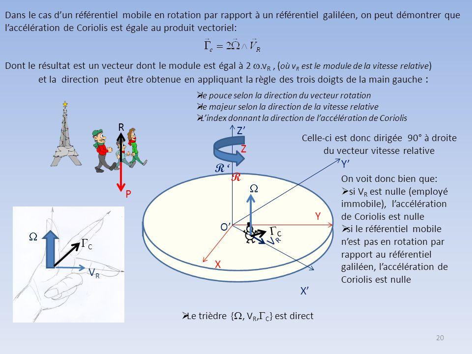 Y X Z O' Y' (R ') Z' X' 0 Maintenant, pour calculer la force de Coriolis F IC = - m  IC, il convient de calculer l'accélération de Coriolis  IC M (R