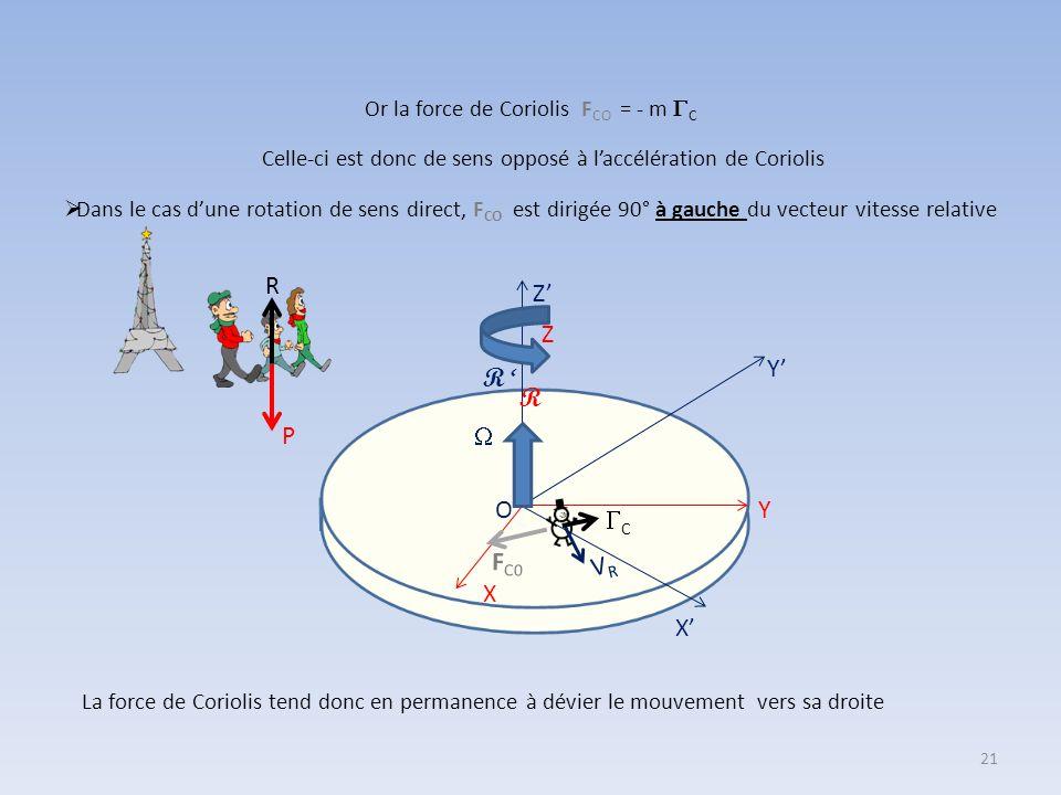 Y X Z O' Y' R ' Z' X' P R Dans le cas d'un référentiel mobile en rotation par rapport à un référentiel galiléen, on peut démontrer que l'accélération
