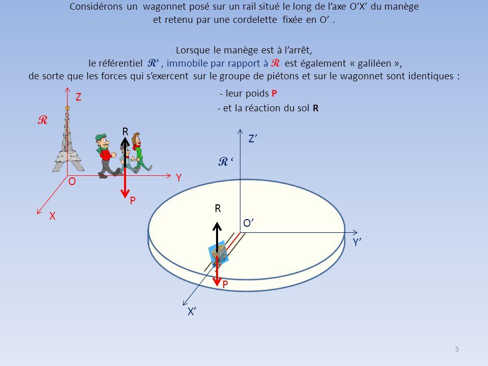 Soit R un système d'axes [O,XYZ] fixes par rapport à la Terre, et centré sur la Tour Eiffel (référentiel terrestre supposé galiléen) Soit R ' un systè