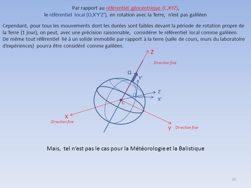le référentiel géocentrique On peut associer à la Terre un référentiel dont le centre coïncide avec le centre C de la Terre dont les axes CX,CY,CZ con