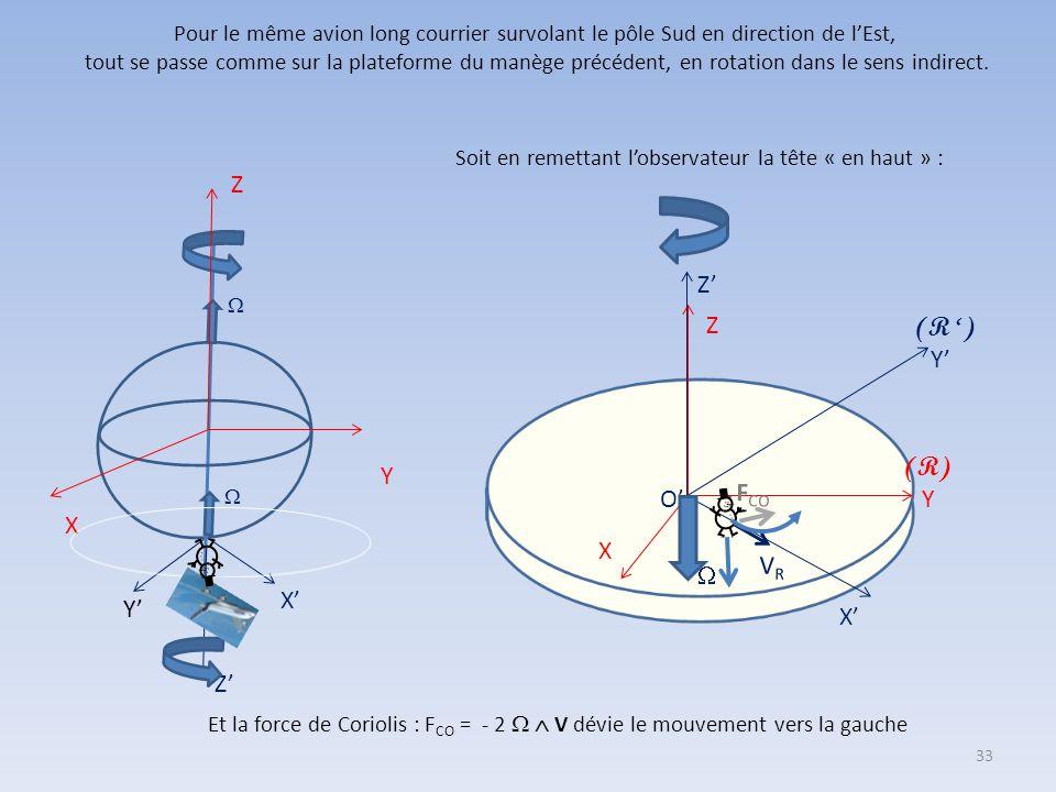 32 Pour un avion long courrier survolant le pôle Nord en direction de l'Est, tout se passe comme sur la plateforme du manège précédent, en rotation da