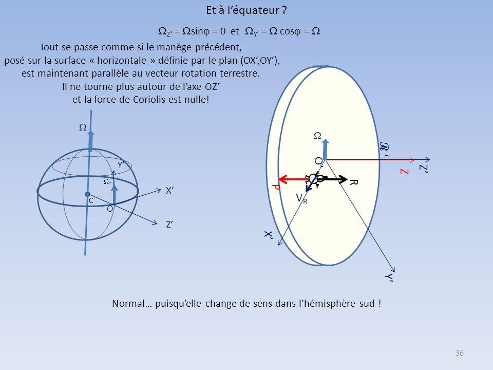 35 Vu en perspective, cette fois, plaçons-nous dans un plan méridien et représentons les composantes du vecteur rotation terrestre:  Z' selon la vert
