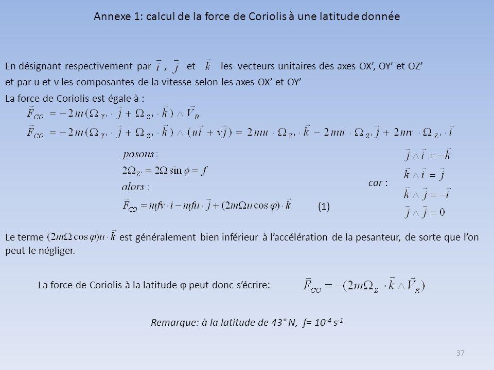 36 Et à l'équateur ?  Z' =  sin  = 0 et  Y' =  cos  =  Normal… puisqu'elle change de sens dans l'hémisphère sud ! Y' C O Z'   Y' X' Z O' Y' R