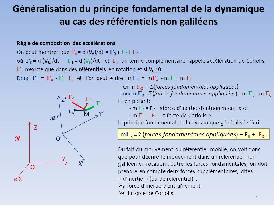 Généralisation du principe fondamental de la dynamique au cas des référentiels non galiléens Règle de composition des vitesses: Désignons par V R est