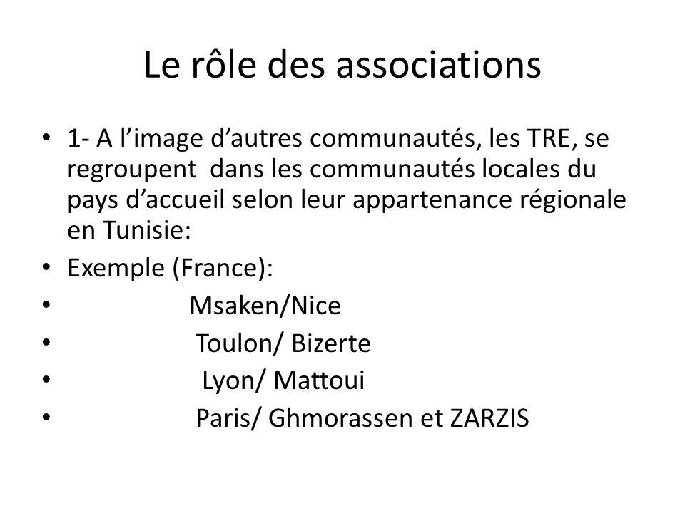 Le rôle des associations 1- A l'image d'autres communautés, les TRE, se regroupent dans les communautés locales du pays d'accueil selon leur appartenance régionale en Tunisie: Exemple (France): Msaken/Nice Toulon/ Bizerte Lyon/ Mattoui Paris/ Ghmorassen et ZARZIS