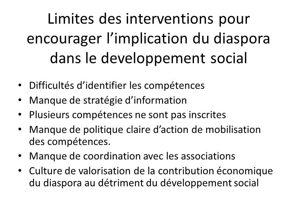 Limites des interventions pour encourager l'implication du diaspora dans le developpement social Difficultés d'identifier les compétences Manque de stratégie d'information Plusieurs compétences ne sont pas inscrites Manque de politique claire d'action de mobilisation des compétences.
