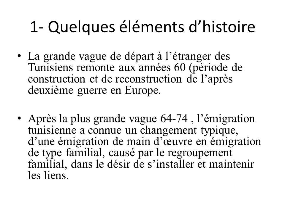 1- Quelques éléments d'histoire La grande vague de départ à l'étranger des Tunisiens remonte aux années 60 (période de construction et de reconstruction de l'après deuxième guerre en Europe.