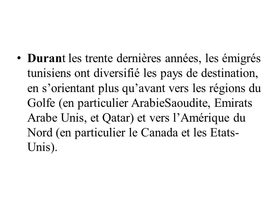 Durant les trente dernières années, les émigrés tunisiens ont diversifié les pays de destination, en s'orientant plus qu'avant vers les régions du Golfe (en particulier ArabieSaoudite, Emirats Arabe Unis, et Qatar) et vers l'Amérique du Nord (en particulier le Canada et les Etats- Unis).