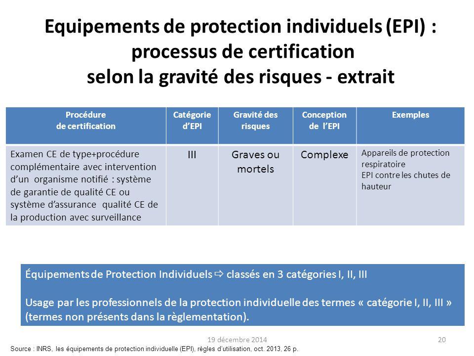 19 décembre 201420 Equipements de protection individuels (EPI) : processus de certification selon la gravité des risques - extrait Équipements de Protection Individuels  classés en 3 catégories I, II, III Usage par les professionnels de la protection individuelle des termes « catégorie I, II, III » (termes non présents dans la règlementation).