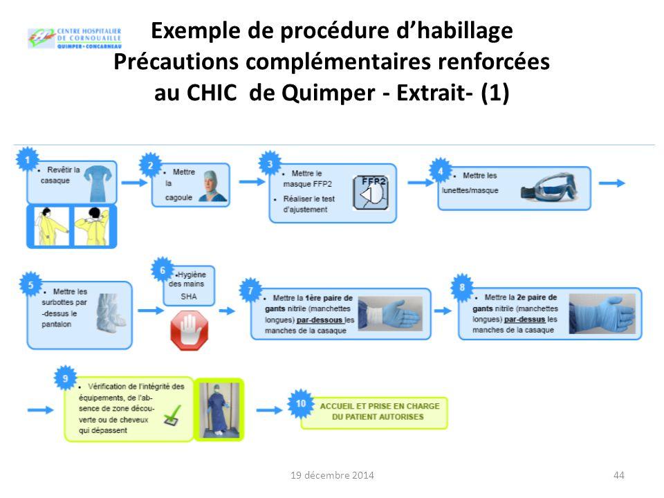 45 Exemple de procédure de déshabillage Précautions complémentaires renforcées (2) 19 décembre 2014