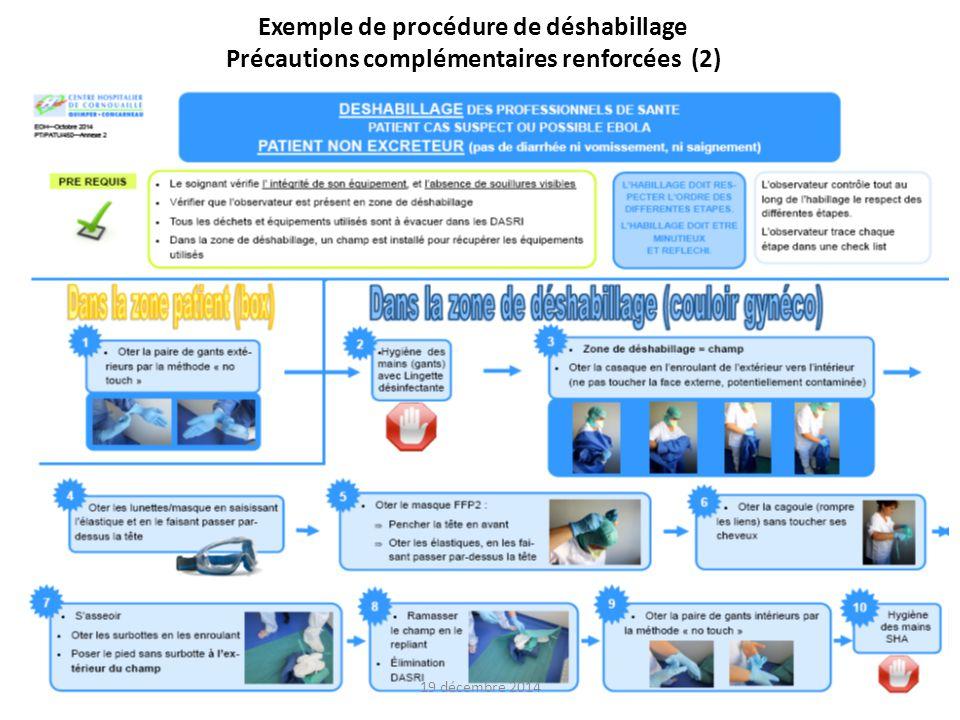 46 Exemple de procédure d'habillage Tenue de protection 4B (1)