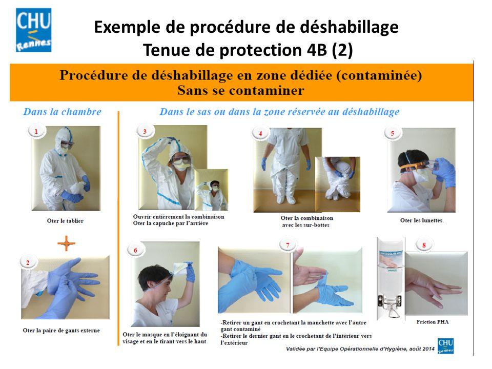 19 décembre 201447 Exemple de procédure de déshabillage Tenue de protection 4B (2)