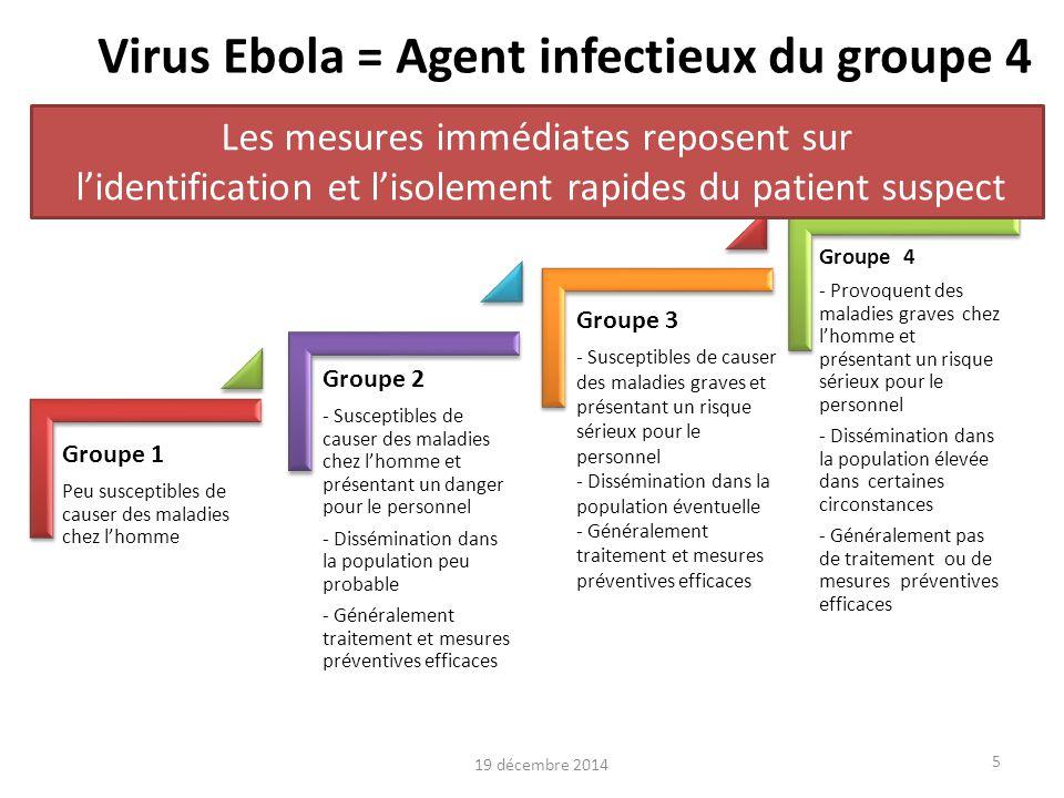 Textes de référence Avis du HCSP du X décembre 2014 relatif aux équipements de protection individuels pour la prise en charge des patients cas suspects, possibles ou confirmés de la maladie à virus Ebola.