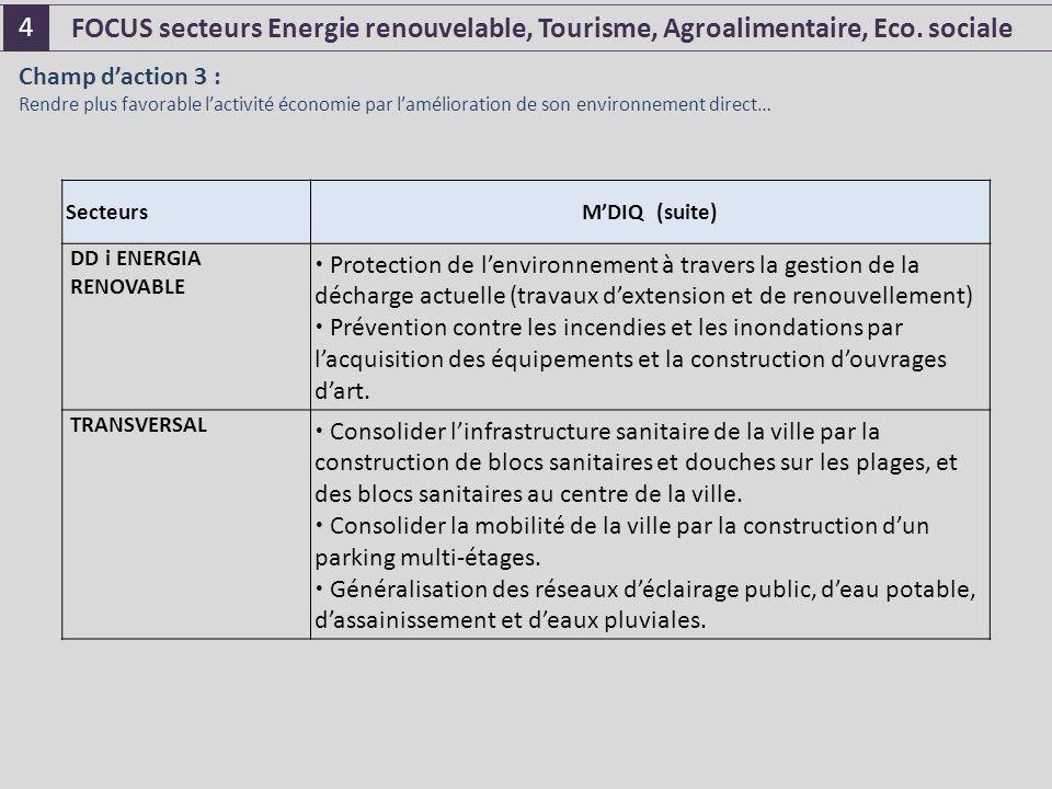 SecteursM'DIQ (suite) DD i ENERGIA RENOVABLE  Protection de l'environnement à travers la gestion de la décharge actuelle (travaux d'extension et de renouvellement)  Prévention contre les incendies et les inondations par l'acquisition des équipements et la construction d'ouvrages d'art.