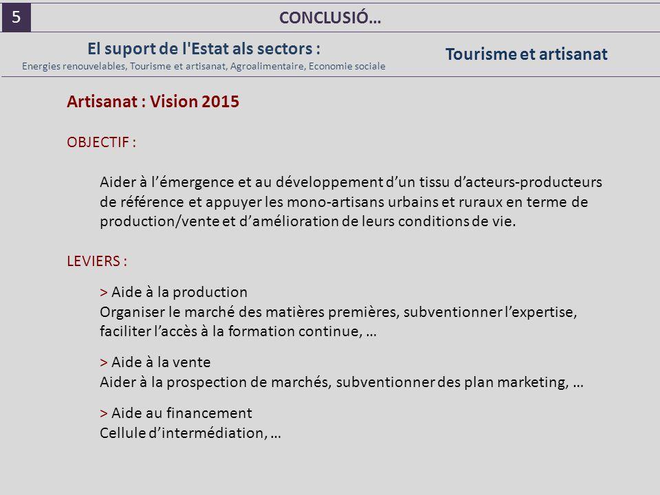 CONCLUSIÓ… Artisanat : Vision 2015 OBJECTIF : Aider à l'émergence et au développement d'un tissu d'acteurs-producteurs de référence et appuyer les mono-artisans urbains et ruraux en terme de production/vente et d'amélioration de leurs conditions de vie.