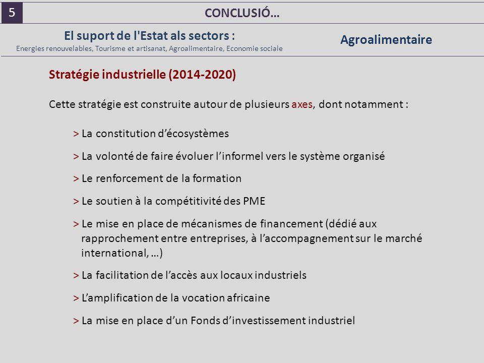 CONCLUSIÓ… El suport de l Estat als sectors : Energies renouvelables, Tourisme et artisanat, Agroalimentaire, Economie sociale Agroalimentaire Stratégie industrielle (2014-2020) Cette stratégie est construite autour de plusieurs axes, dont notamment : > La constitution d'écosystèmes > La volonté de faire évoluer l'informel vers le système organisé > Le renforcement de la formation > Le soutien à la compétitivité des PME > Le mise en place de mécanismes de financement (dédié aux rapprochement entre entreprises, à l'accompagnement sur le marché international, …) > La facilitation de l'accès aux locaux industriels > L'amplification de la vocation africaine > La mise en place d'un Fonds d'investissement industriel 5