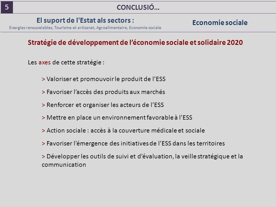 CONCLUSIÓ… Stratégie de développement de l'économie sociale et solidaire 2020 El suport de l Estat als sectors : Energies renouvelables, Tourisme et artisanat, Agroalimentaire, Economie sociale Economie sociale Les axes de cette stratégie : > Valoriser et promouvoir le produit de l'ESS > Favoriser l'accès des produits aux marchés > Renforcer et organiser les acteurs de l'ESS > Mettre en place un environnement favorable à l'ESS > Action sociale : accès à la couverture médicale et sociale > Favoriser l'émergence des initiatives de l'ESS dans les territoires > Développer les outils de suivi et d'évaluation, la veille stratégique et la communication 5
