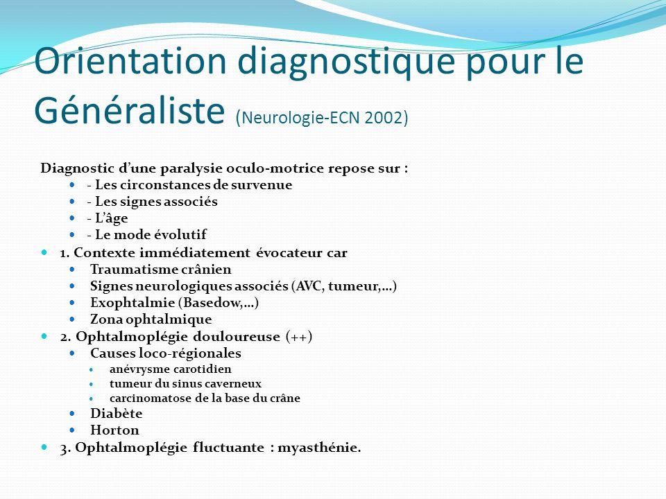 Orientation diagnostique pour le Généraliste ( Neurologie-ECN 2002) Diagnostic d'une paralysie oculo-motrice repose sur : - Les circonstances de surve