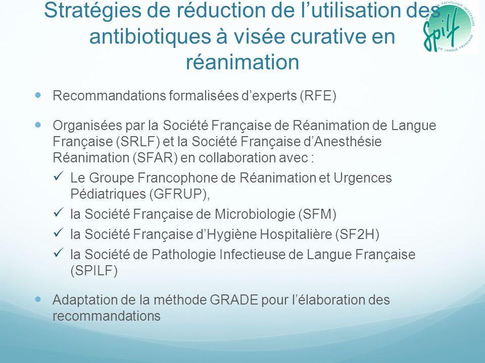 Stratégies de réduction de l'utilisation des antibiotiques à visée curative en réanimation Recommandations formalisées d'experts (RFE) Organisées par