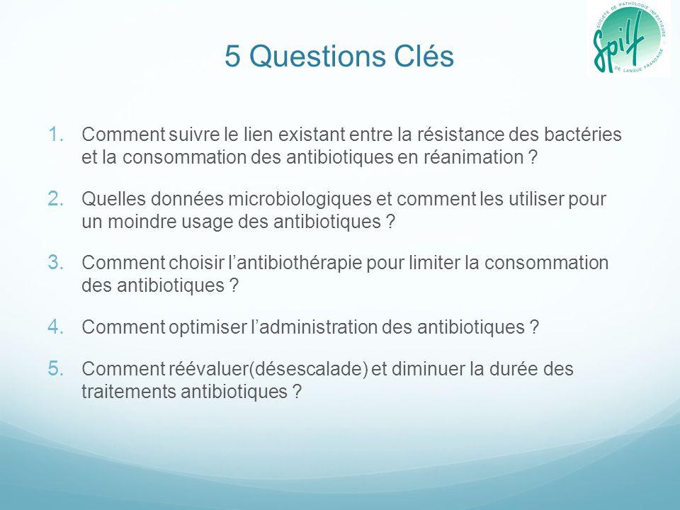 5 Questions Clés 1. Comment suivre le lien existant entre la résistance des bactéries et la consommation des antibiotiques en réanimation ? 2. Quelles