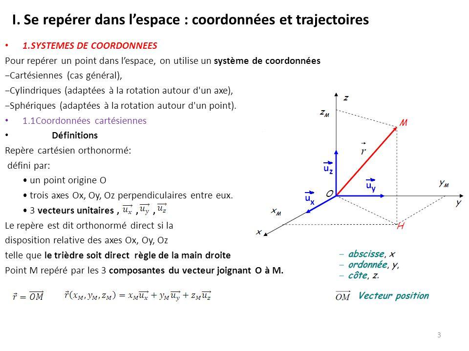 3 I. Se repérer dans l'espace : coordonnées et trajectoires 1.SYSTEMES DE COORDONNEES Pour repérer un point dans l'espace, on utilise un système de co